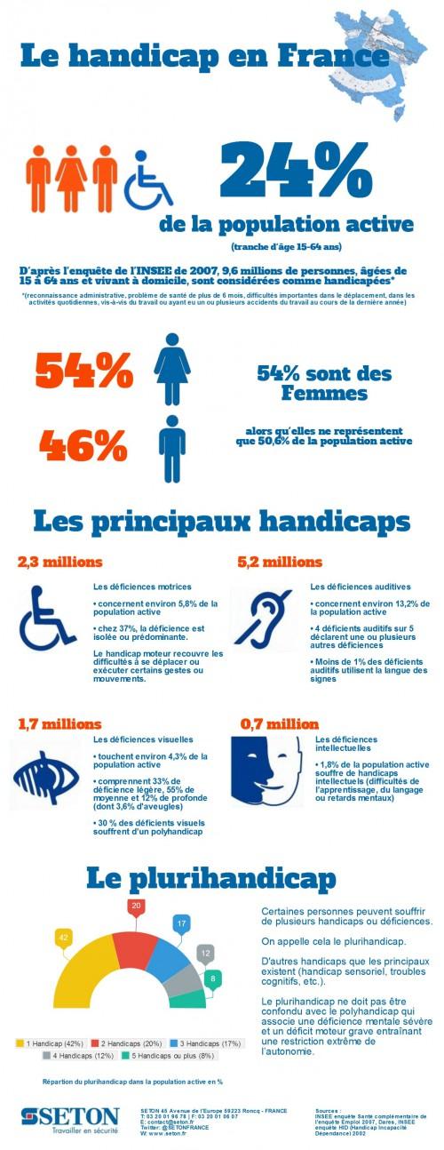 infographie-handicap.jpg